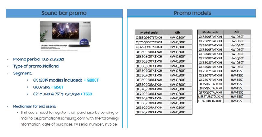 Spisak promotivnih modela Samsung televizora i predviđeni pokloni